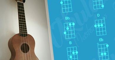 Major ukulele chords with diagrams